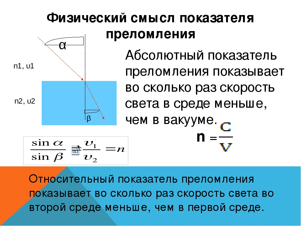 Физический смысл показателя преломления Абсолютный показатель преломления пок...