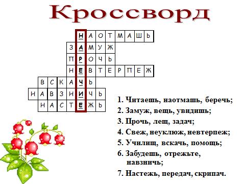 Контрольная работа по русскому языку в классе по теме Наречие  hello html m30c935a3 png
