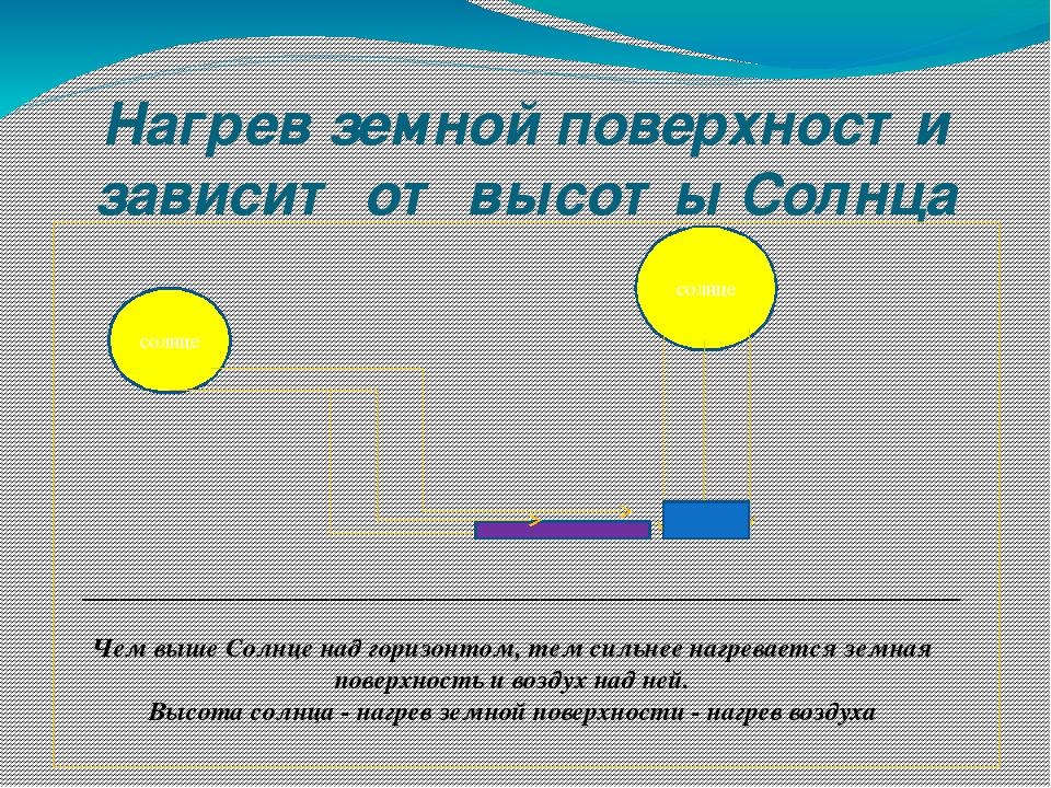 Нагрев земной поверхности зависит от высоты Солнца __________________________...