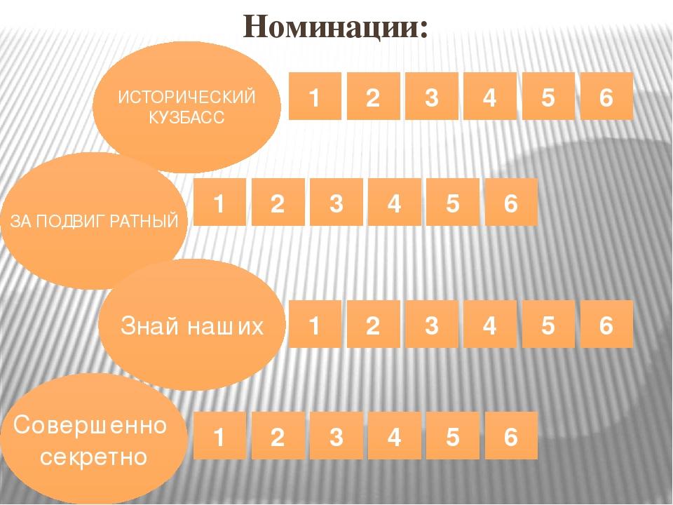 «Исторический Кузбасс» вопрос №2 В каком году, у деревни Головково Московской...
