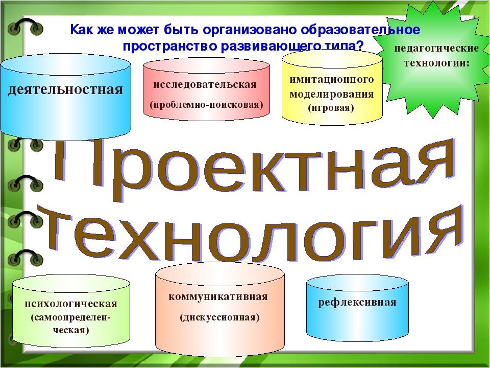 Как же может быть организовано образовательное пространство развивающего типа...