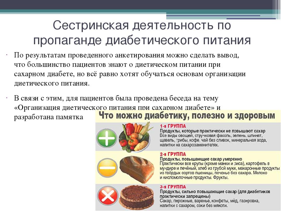 Диета при сахарном диабете с увеличенной печенью
