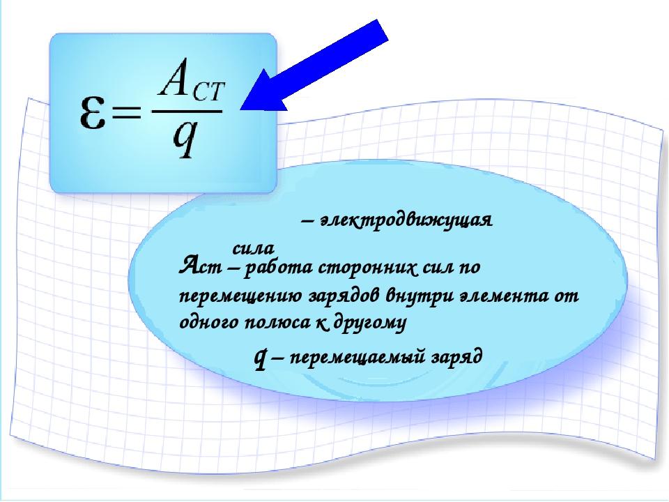 * ξ – электродвижущая сила Аст – работа сторонних сил по перемещению зарядов...