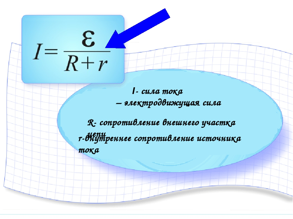 * I- сила тока ξ – электродвижущая сила R- cопротивление внешнего участка цеп...