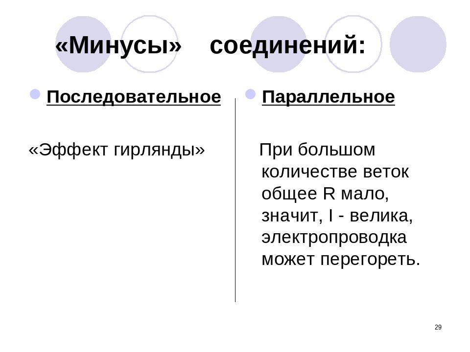 * «Минусы» соединений: Последовательное «Эффект гирлянды» Параллельное При бо...