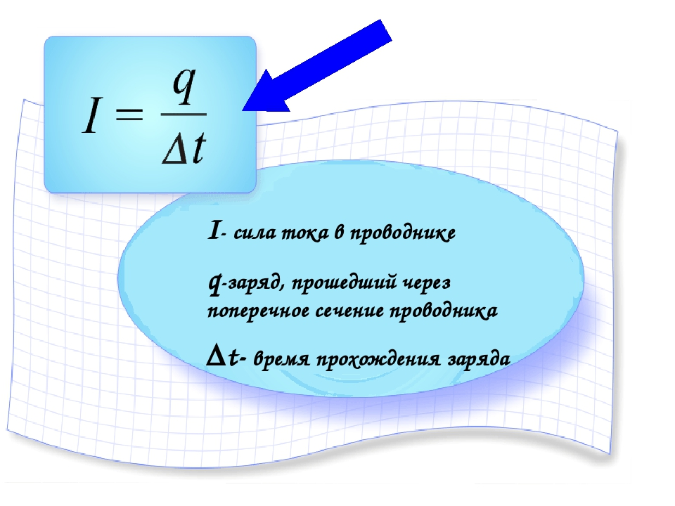 * I- сила тока в проводнике q-заряд, прошедший через поперечное сечение прово...