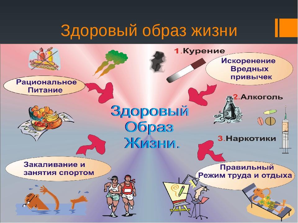 Картинки с надписями про здоровый образ жизни, прикольные школе