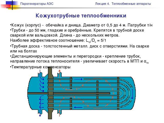 Теплообменники лекция теплообменник для бани купить в нижнем новгороде