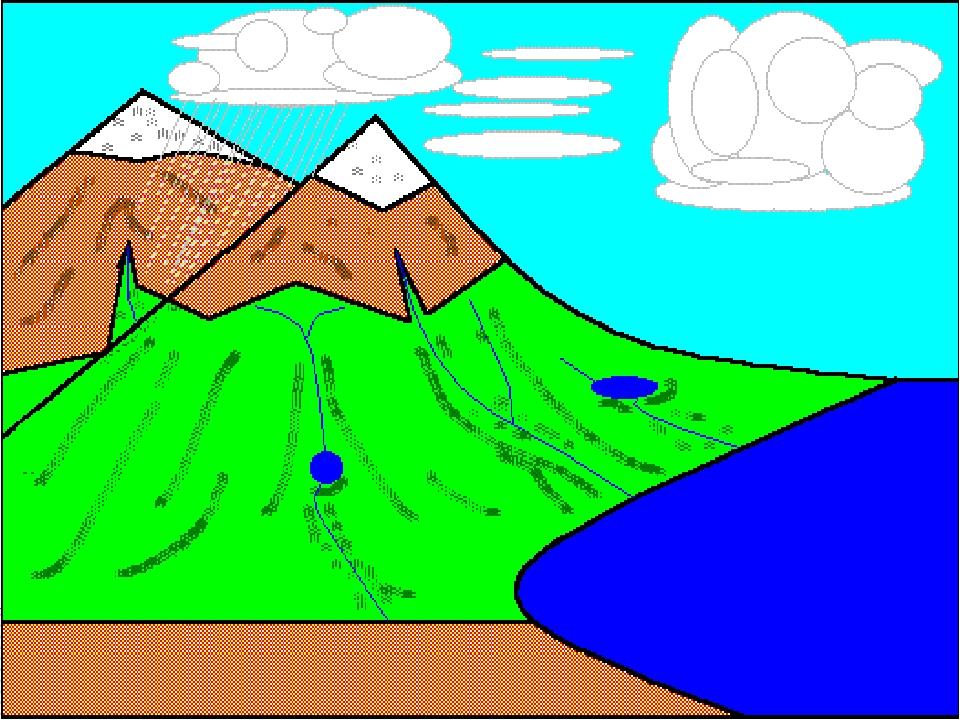 Анимация испарение воды