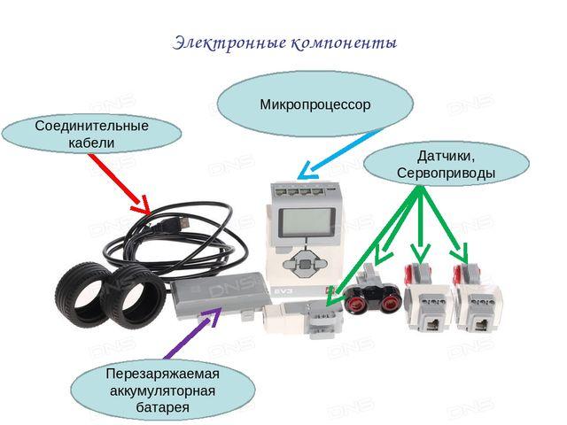 Электронные компоненты Микропроцессор Датчики, Сервоприводы Соединительные ка...