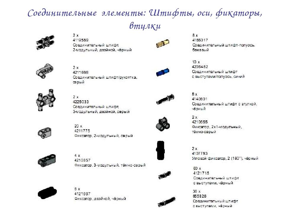 Соединительные элементы: Штифты, оси, фикаторы, втулки