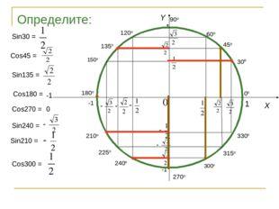 X Y 90o Определите: Sin30 = Sin135 = Cos45 = Cos180 = Cos270 = Sin240 = Sin21