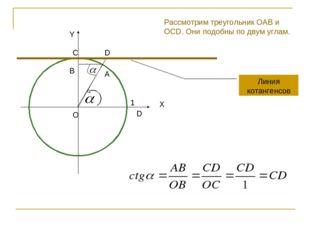 Линия котангенсов Y X A O D 1 Рассмотрим треугольник OAB и OCD. Они подобны п