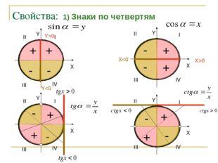 - Свойства: 1) Знаки по четвертям Y>0 Y0 X
