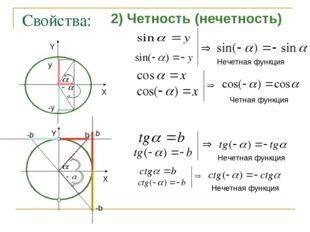 Свойства: 2) Четность (нечетность) y -y Нечетная функция Четная функция b -b