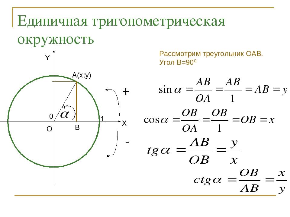 Единичная тригонометрическая окружность + - 0 1 Y X A(x;y) B Рассмотрим треуг...