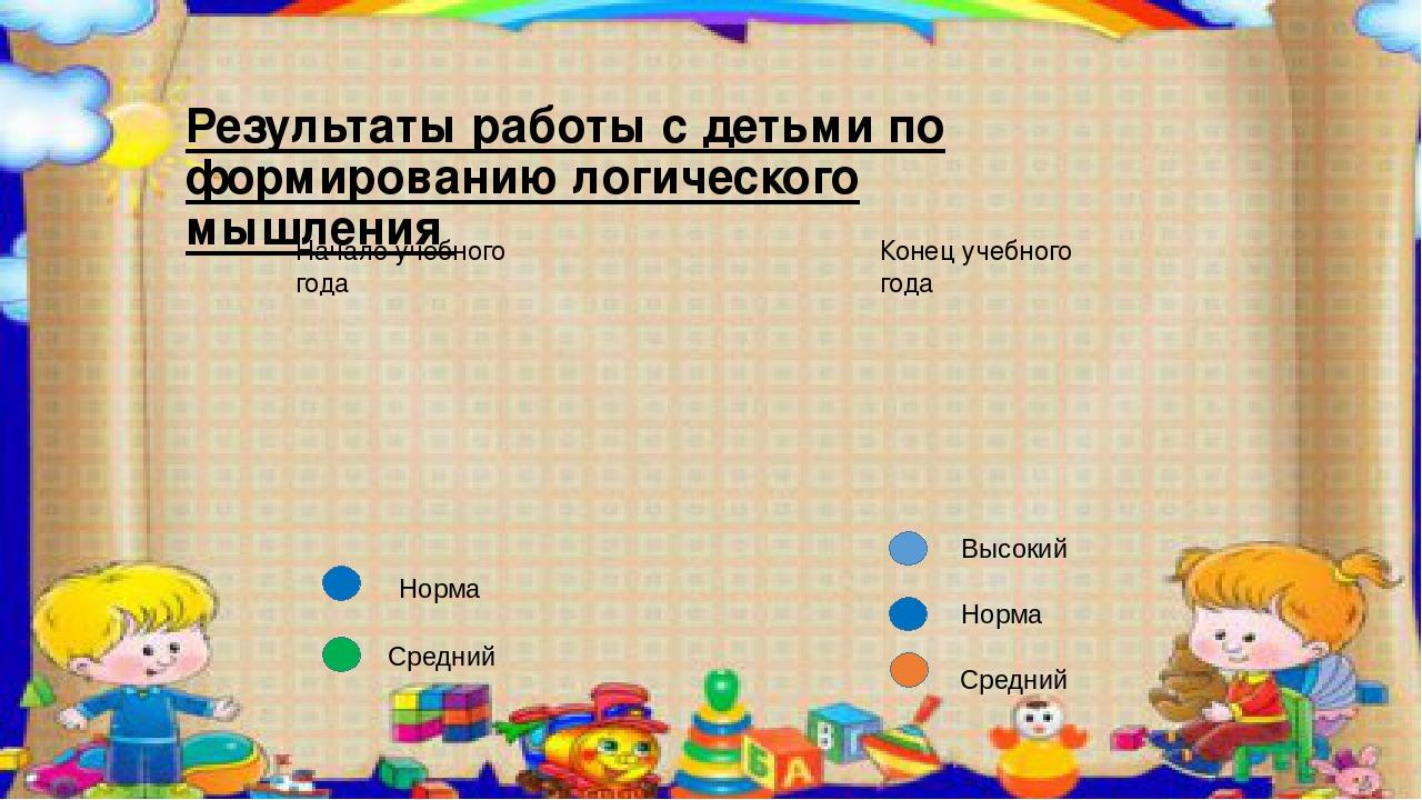 Результаты работы с детьми по формированию логического мышления Начало учебно...