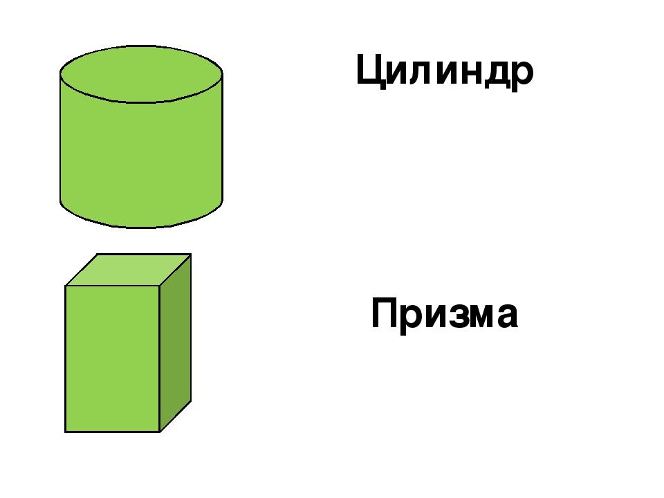 Цилиндр Призма