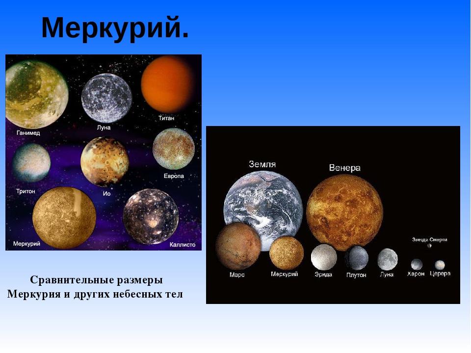 Меркурий. Сравнительные размеры Меркурия и других небесных тел