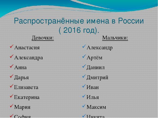 Владислава и влада — достаточно популярные имена.