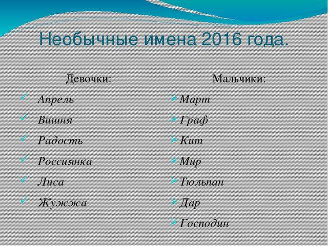 определение необычные русские имена мужские вот если рассмотреть