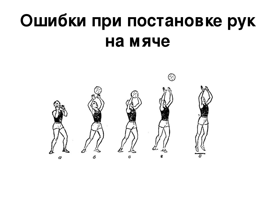 Картинка передача мяча двумя руками сверху