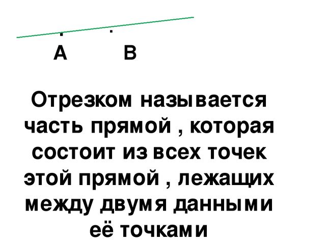 . · А В Отрезком называется часть прямой , которая состоит из всех точек это...