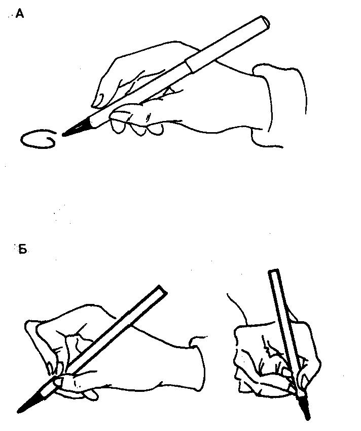 возникает как правильно писать ножку или ручку правила