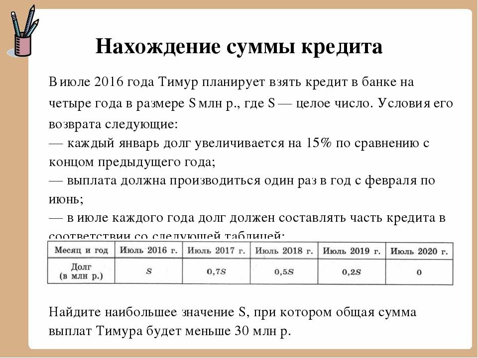 Отдел сопровождения ипотечных кредитов банк спб