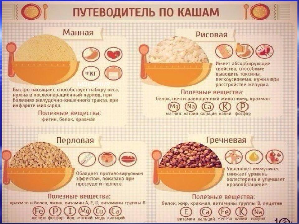 какие крупы можно при диете