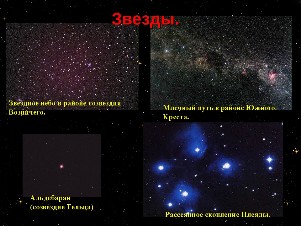Рассеянное скопление Плеяды. Альдебаран (созвездие Тельца) Млечный путь в рай...