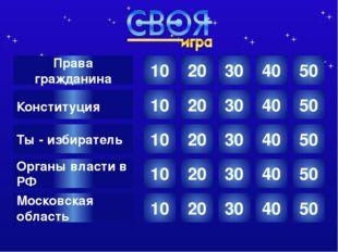 Права гражданина С какого возраста гражданин Российской Федерации обладает ос