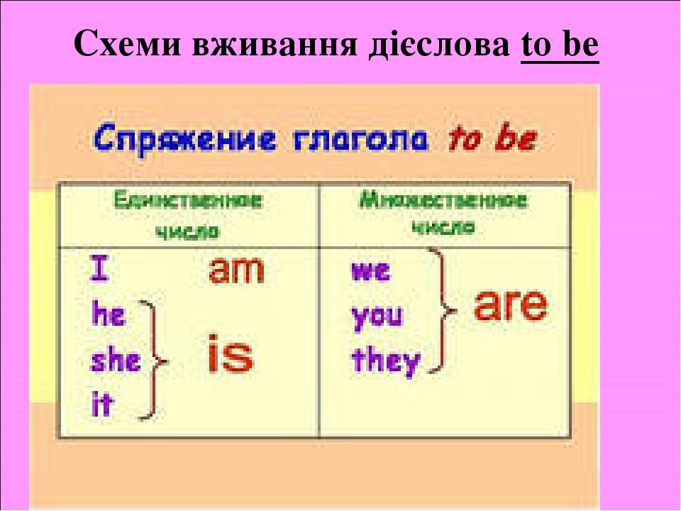 Английская грамматика АНГЛИЙСКИЙ ЯЗЫК Изучение