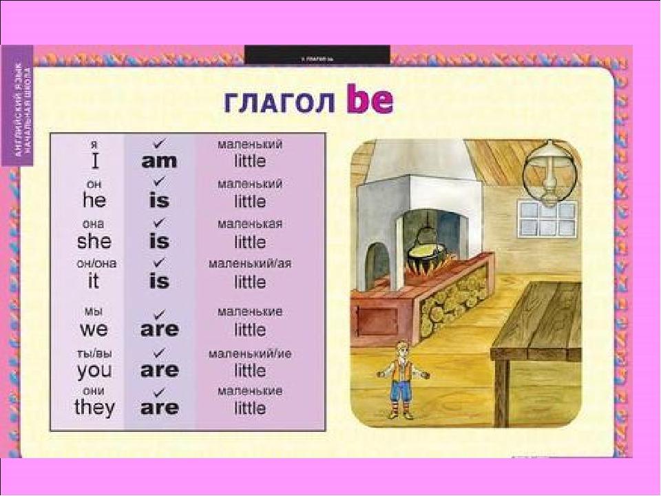 Глагол самая сложная часть речи в иврите