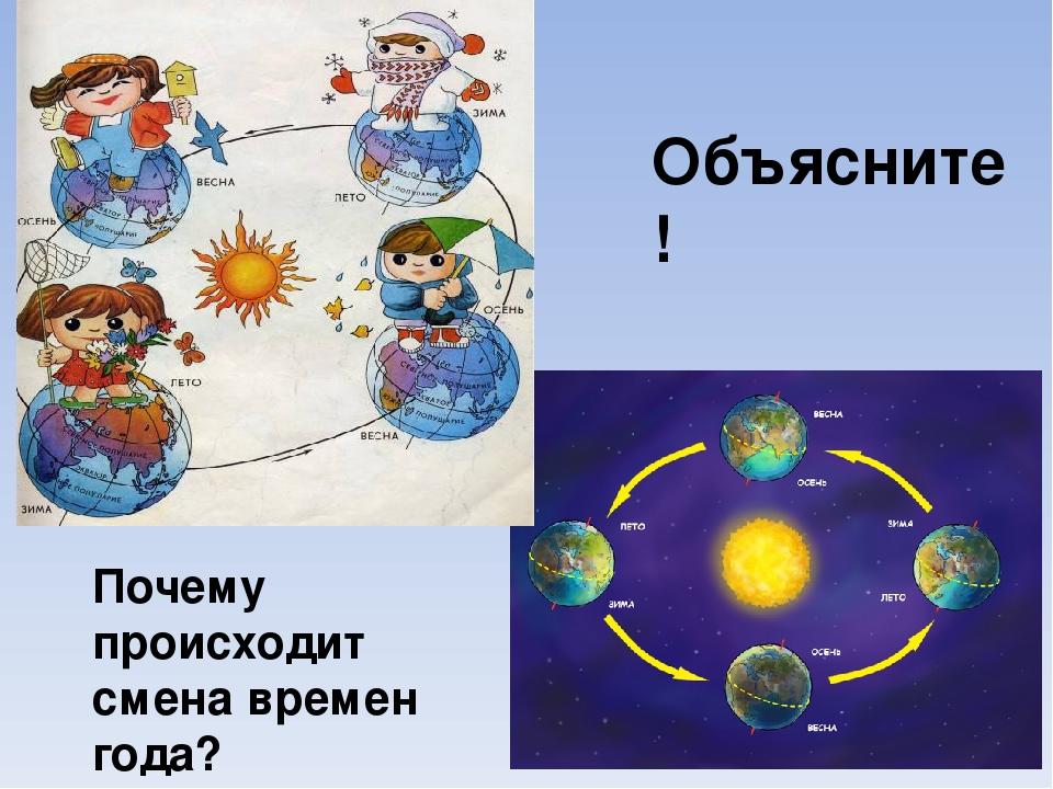 картинка к сказочному объяснению смены времен года на земле