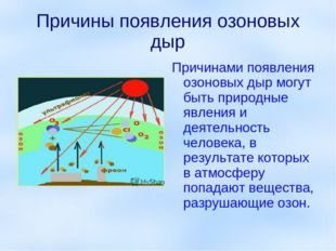 Причины появления озоновых дыр Причинами появления озоновых дыр могут быть пр