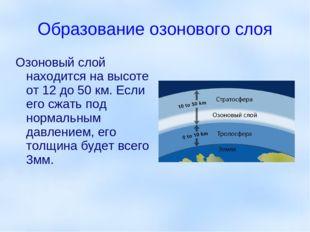 Образование озонового слоя Озоновый слой находится на высоте от 12 до 50 км.