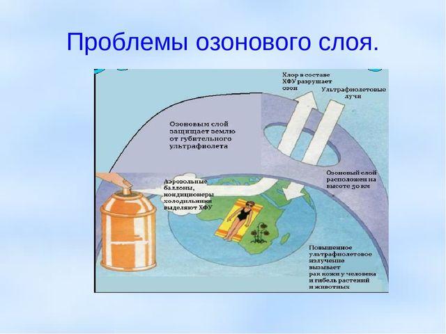 Проблемы озонового слоя.