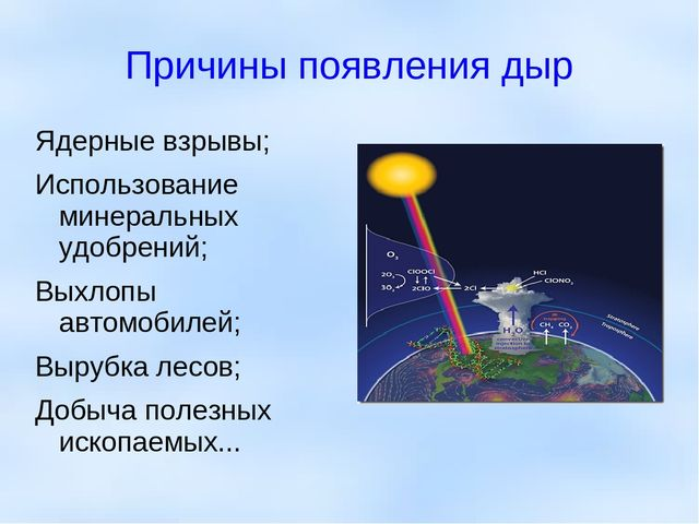 Причины появления дыр Ядерные взрывы; Использование минеральных удобрений; Вы...