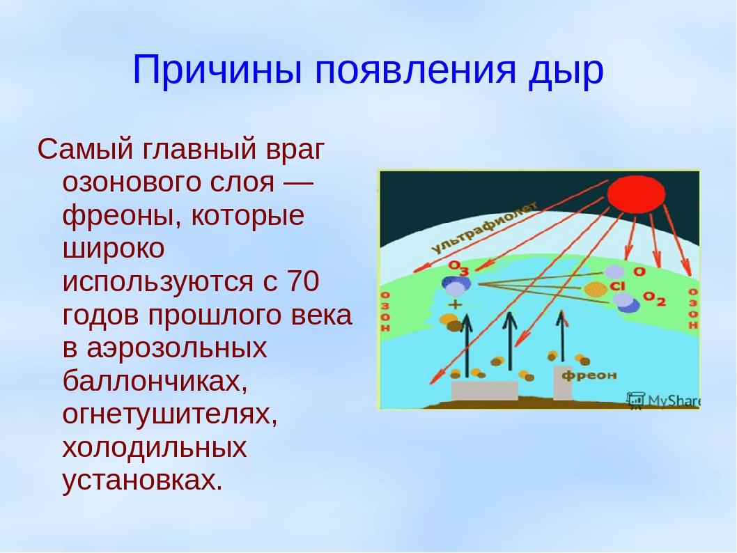 Причины появления дыр Самый главный враг озонового слоя — фреоны, которые шир...