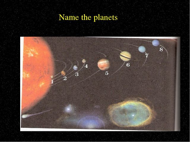 The idea of planets has evolved over its history from the divine lights of antiquity to the earthly objects of the scientific age The concept has expanded to