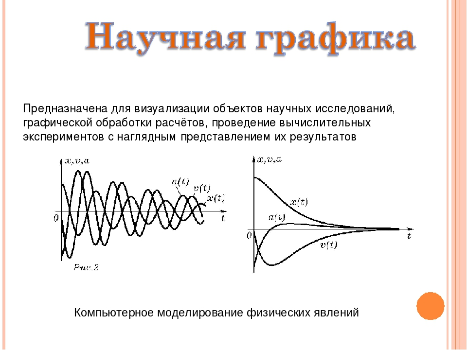 графика 8 класс алимов