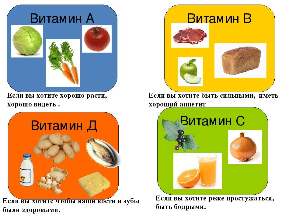 Витамины с картинками для детей