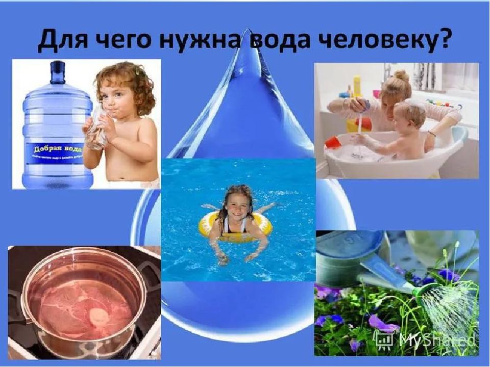 картинки на тему кому нужна вода использования