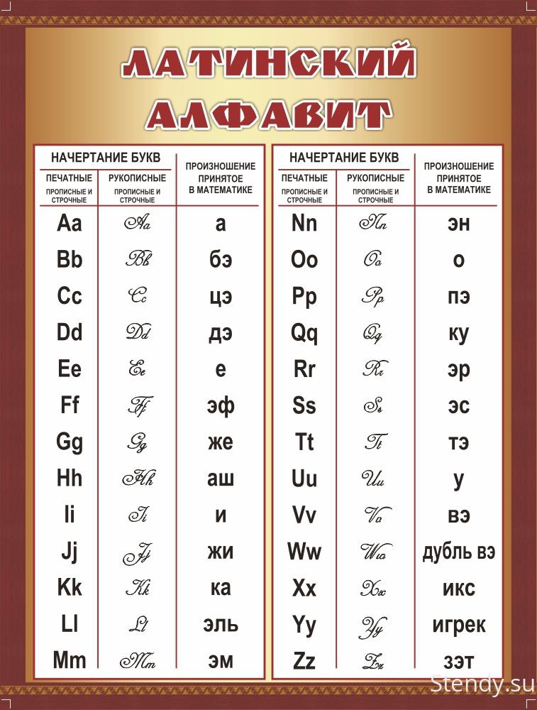 Как сделать латинский