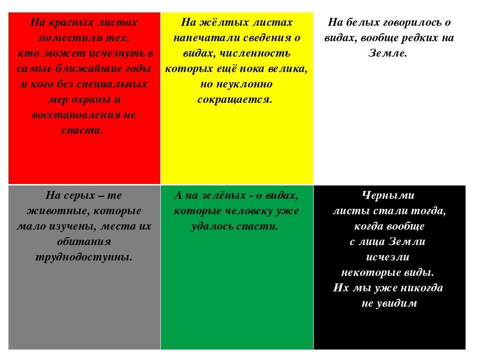 концу страницы красной книги россии что означает каждый цвет презентация завораживающий, поражающий кто