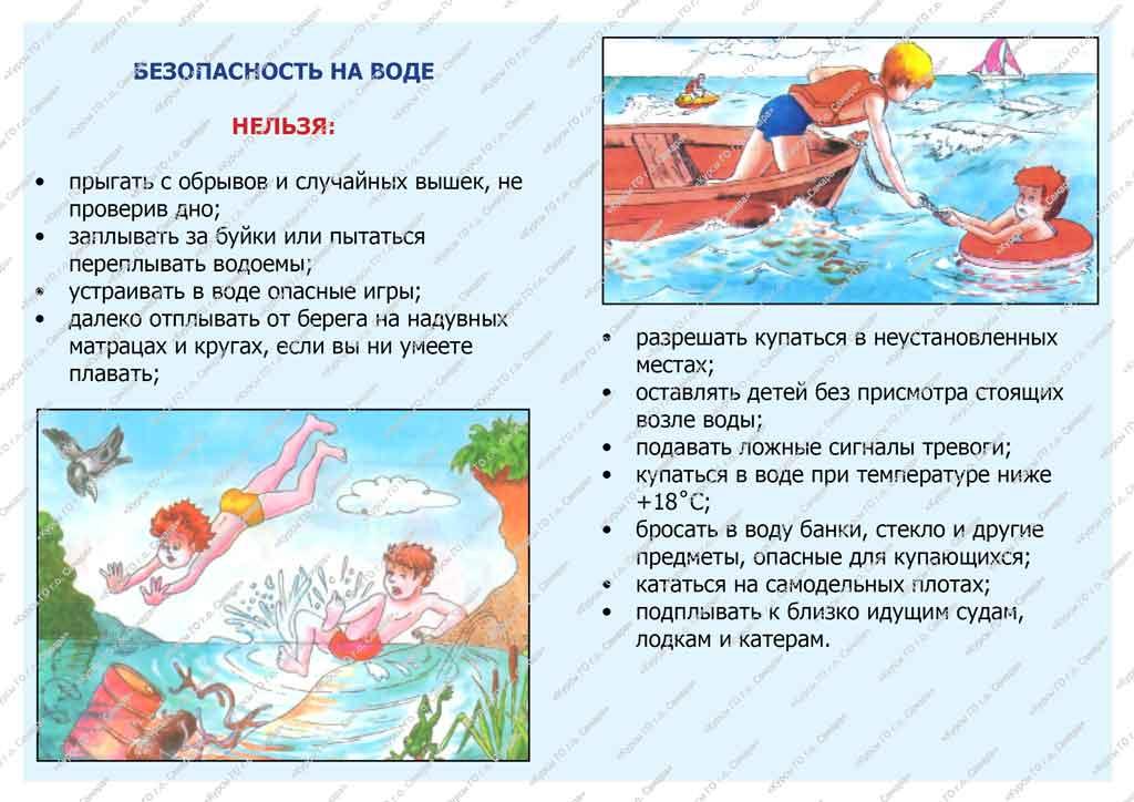 Безопасность на воде детей с картинками