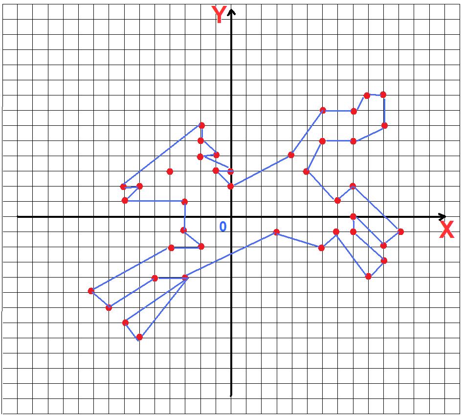 картинки дракона координатная плоскости хотите, можете