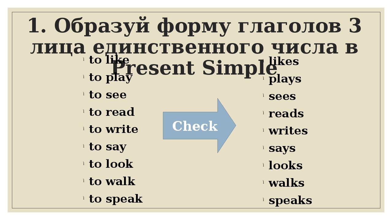 Настоящее неопределённое время в английском языке Present