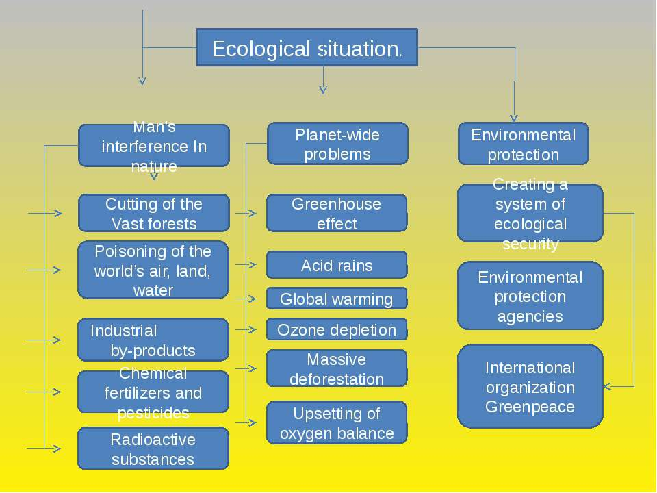 an analysis of the topic of the relative importance of genetic and environmental factors in the aeti Important areas for future cross-national research on environmental factors and health include (1) characterizing levels and distributions of environmental risk factors using comparable measures across countries (2) documenting inequalities in the distribution of these environmental factors (3) identifying the extent to which these.